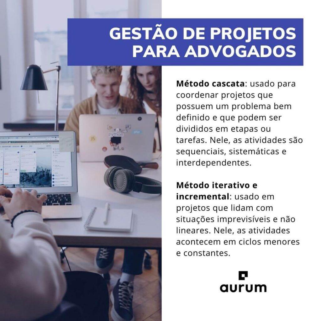 Entenda métodos de gestão de projetos para advogados.
