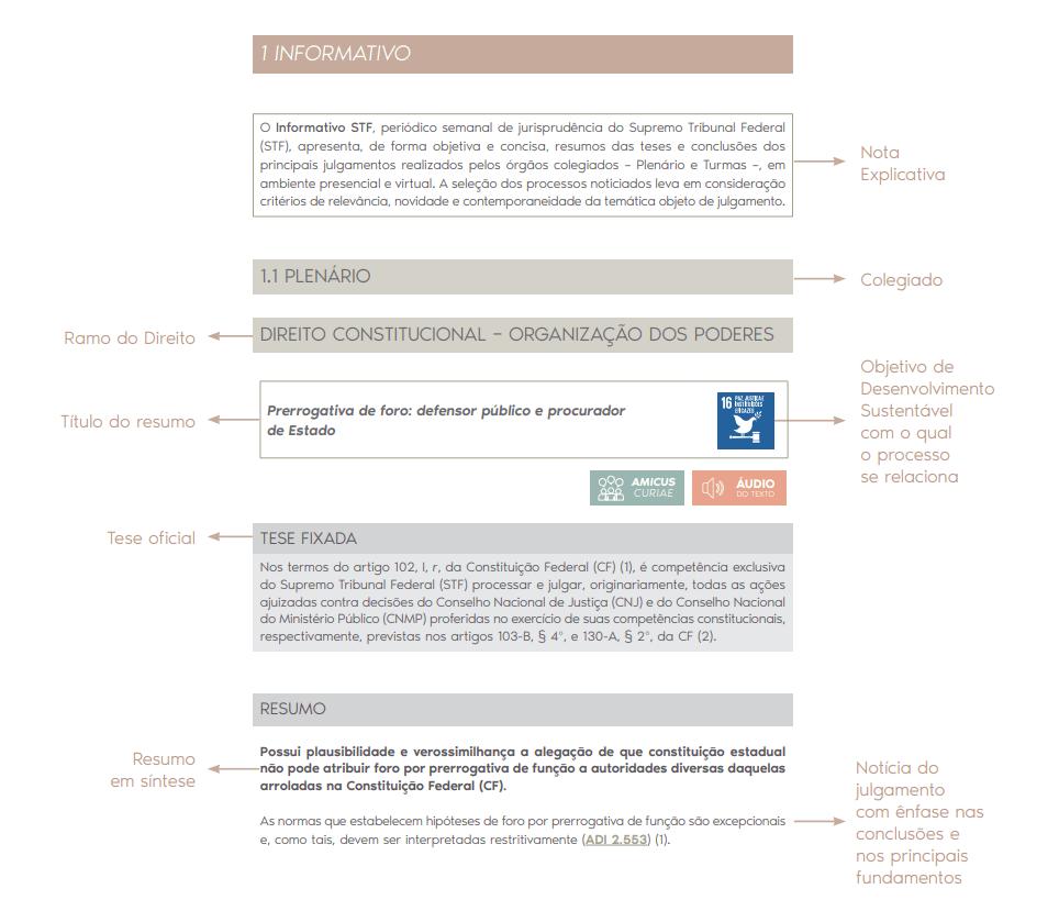informativo de jurisprudencia do stf
